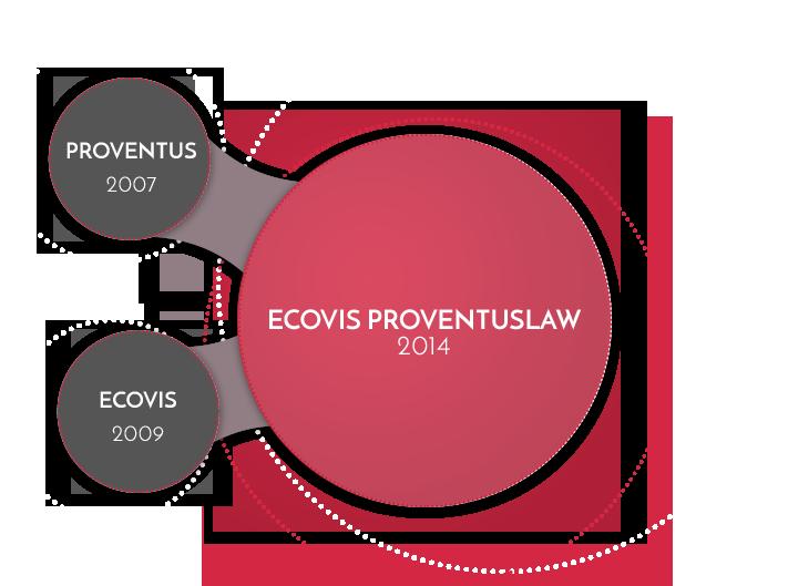 Ecovis Proventuslaw